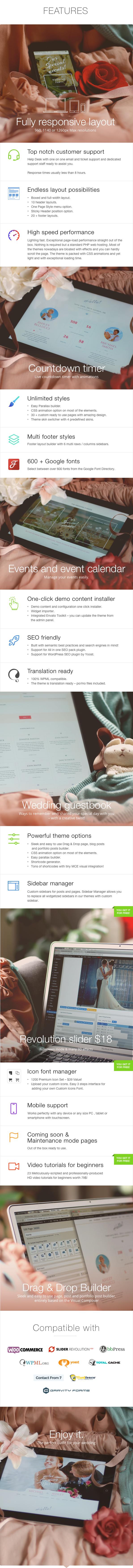highlights  Download Honeymoon – Wedding & Wedding planner WordPress nulled Features